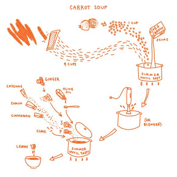 receta infografía 01